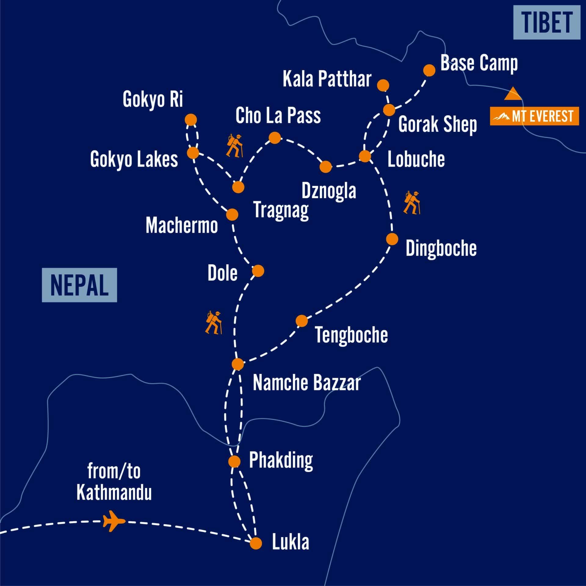 Gokyo Lakes to Everest Base Camp Map